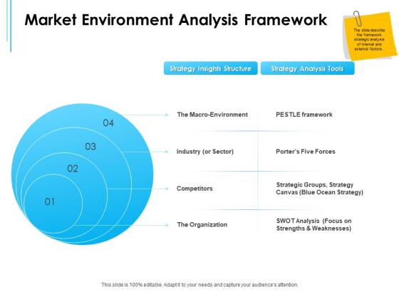 Business Environment Components Market Environment Analysis Framework Ppt Show Aids PDF