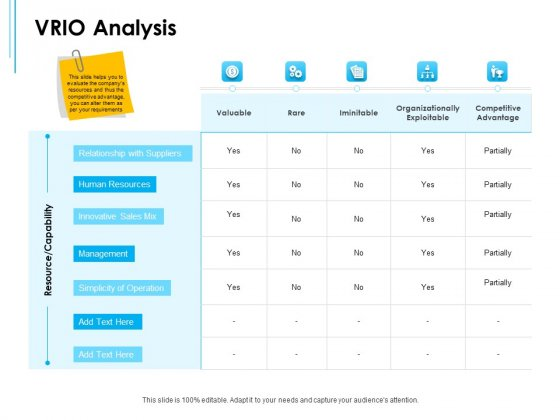 Business Environment Components VRIO Analysis Ppt Gallery Visuals PDF