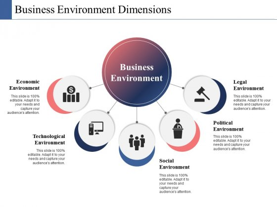 Business Environment Dimensions Ppt PowerPoint Presentation File Graphics