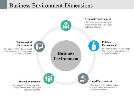 Business Environment Dimensions Ppt PowerPoint Presentation Portfolio Show