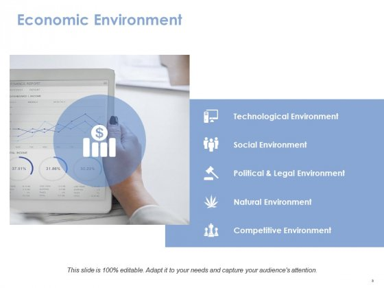 Business_Environment_Ppt_PowerPoint_Presentation_Complete_Deck_With_Slides_Slide_3