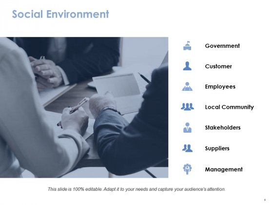 Business_Environment_Ppt_PowerPoint_Presentation_Complete_Deck_With_Slides_Slide_5