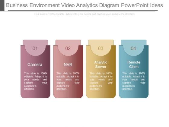 Business Environment Video Analytics Diagram Powerpoint Ideas