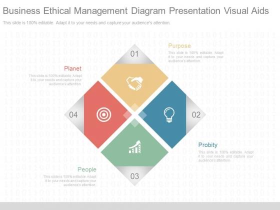 Business Ethical Management Diagram Presentation Visual Aids