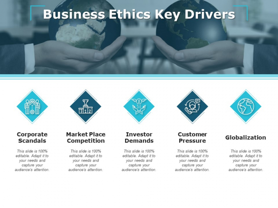 Business_Ethics_Key_Drivers_Globalization_Ppt_PowerPoint_Presentation_Summary_Images_Slide_1