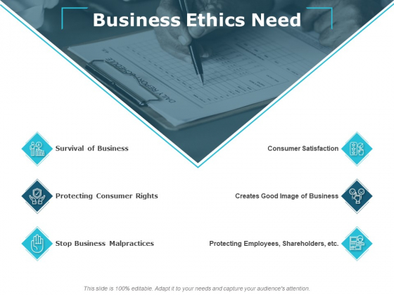 Business Ethics Need Ppt PowerPoint Presentation Model Slide