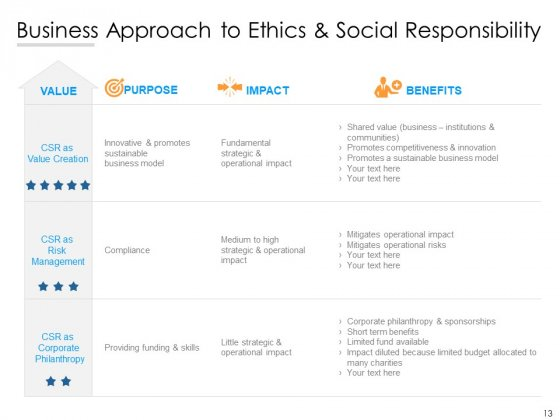 Business_Ethics_Ppt_PowerPoint_Presentation_Complete_Deck_With_Slides_Slide_13