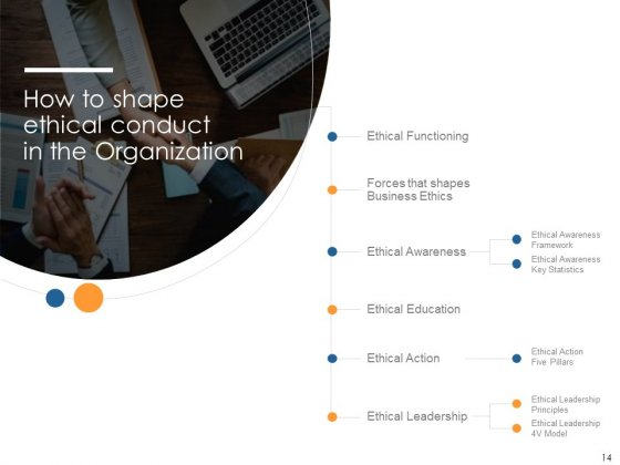 Business_Ethics_Ppt_PowerPoint_Presentation_Complete_Deck_With_Slides_Slide_14