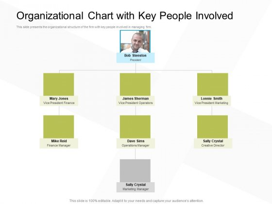 Business Evacuation Plan Organizational Chart With Key People Involved Ppt PowerPoint Presentation Summary Information PDF