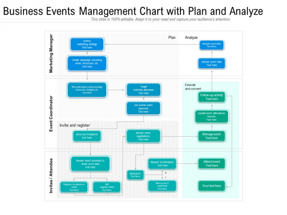 Business Events Management Chart With Plan And Analyze Ppt PowerPoint Presentation Gallery Visuals PDF