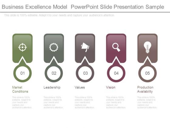 Business Excellence Model Powerpoint Slide Presentation Sample