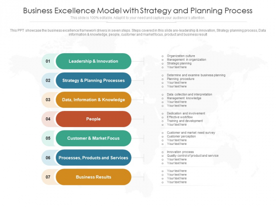 Business Excellence Model With Strategy And Planning Process Ppt PowerPoint Presentation Infographic Template Rules PDF