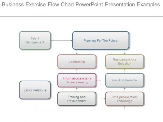 Business Exercise Flow Chart Powerpoint Presentation Examples