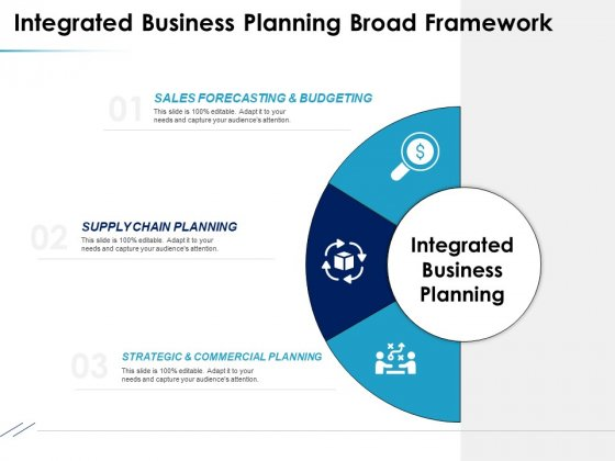 Business Expansion Framework Integrated Business Planning Broad Framework Ppt Styles Inspiration PDF