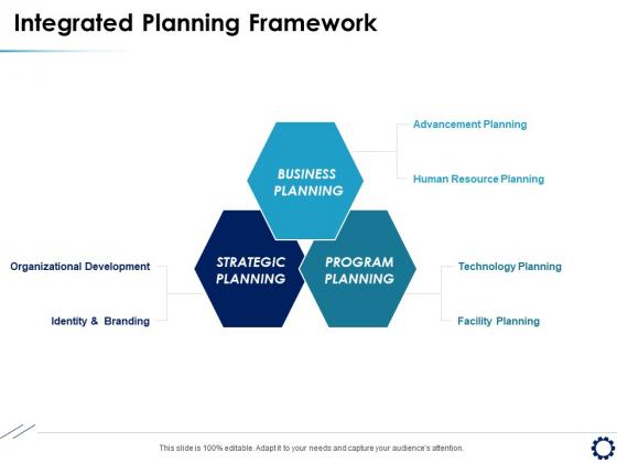 Business Expansion Framework Integrated Planning Framework Ppt Slides Sample PDF
