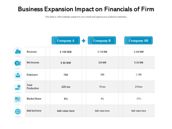 Business Expansion Impact On Financials Of Firm Ppt PowerPoint Presentation Gallery Professional PDF