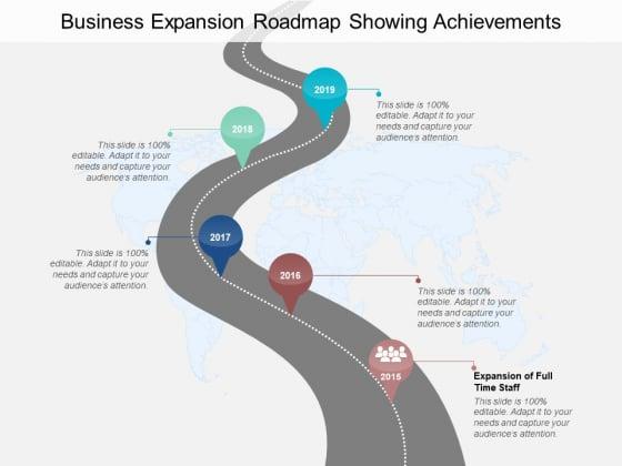 Business Expansion Roadmap Showing Achievements Ppt Powerpoint Presentation Professional Slideshow