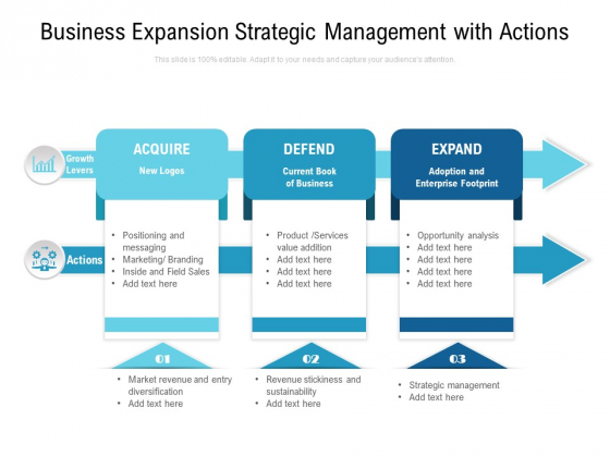 Business Expansion Strategic Management With Actions Ppt PowerPoint Presentation Ideas Slides PDF