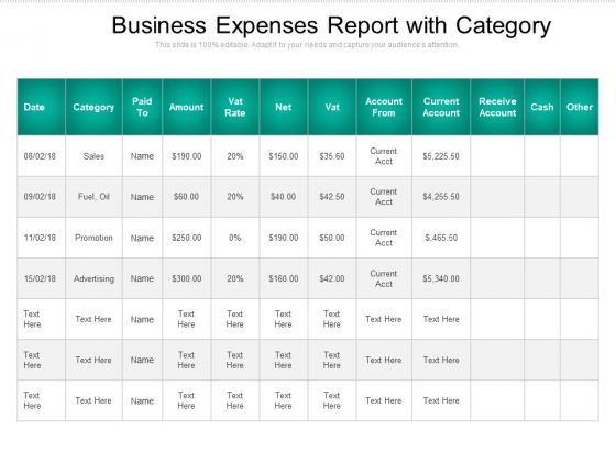 Business Expenses Report With Category Ppt PowerPoint Presentation Pictures Template PDF