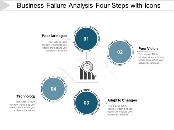 Business Failure Analysis Four Steps With Icons Ppt PowerPoint Presentation File Visuals