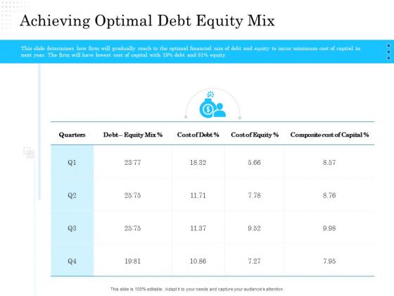 Business Finance Options Debt Vs Equity Achieving Optimal Debt Equity Mix Diagrams PDF