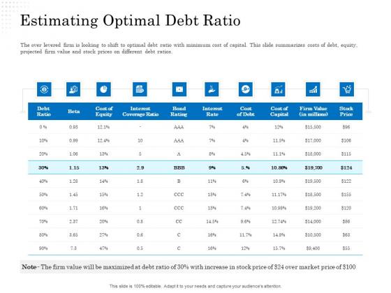 Business Finance Options Debt Vs Equity Estimating Optimal Debt Ratio Diagrams PDF