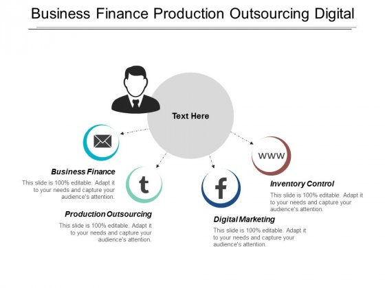 Business Finance Production Outsourcing Digital Marketing Inventory Control Ppt PowerPoint Presentation Infographics Infographics