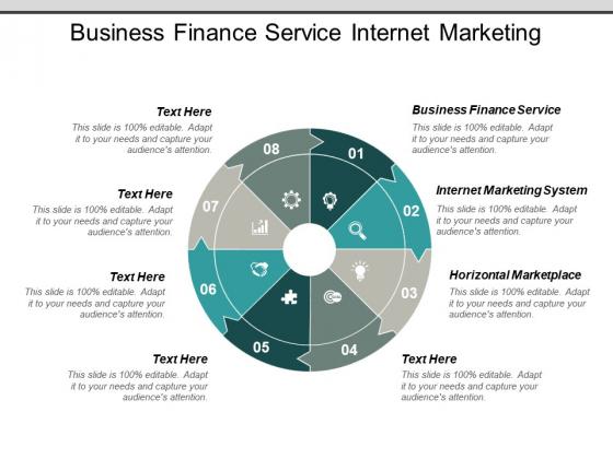 Business Finance Service Internet Marketing System Horizontal Marketplace Ppt PowerPoint Presentation Inspiration Model