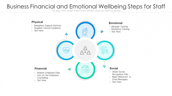Business Financial And Emotional Wellbeing Steps For Staff Ppt Model Designs Download PDF