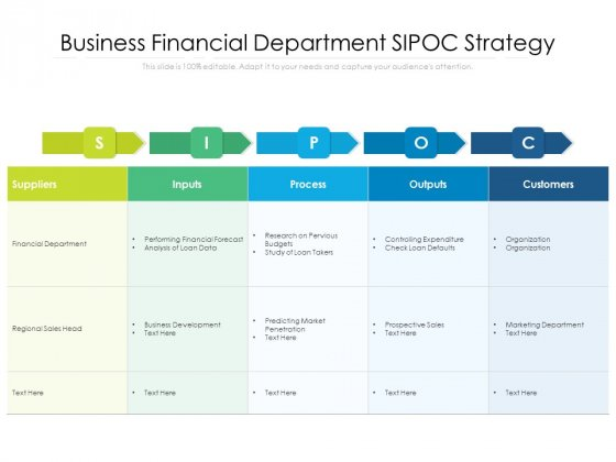Business Financial Department SIPOC Strategy Ppt PowerPoint Presentation Infographics Graphics Tutorials PDF