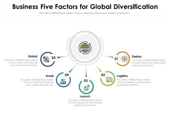 Business Five Factors For Global Diversification Ppt PowerPoint Presentation Icon Slide Portrait PDF