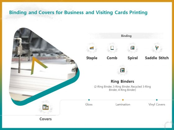 Business For ID Printing Binding And Covers For Business And Visiting Cards Printing Ppt Slides Files PDF