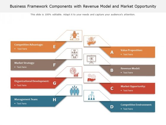 Business Framework Components With Revenue Model And Market Opportunity Ppt PowerPoint Presentation Gallery Brochure PDF
