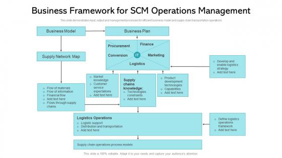 Business_Framework_For_SCM_Operations_Management_Ppt_PowerPoint_Presentation_Icon_Model_PDF_Slide_1