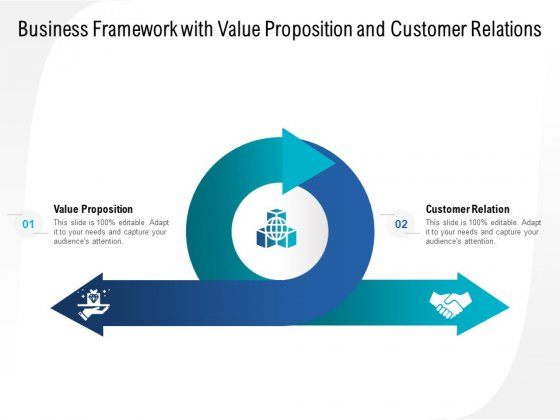 Business Framework With Value Proposition And Customer Relations Ppt PowerPoint Presentation Styles Graphics Template PDF