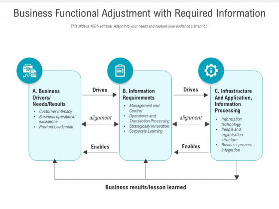 Business Functional Adjustment With Required Information Ppt PowerPoint Presentation Styles Designs PDF