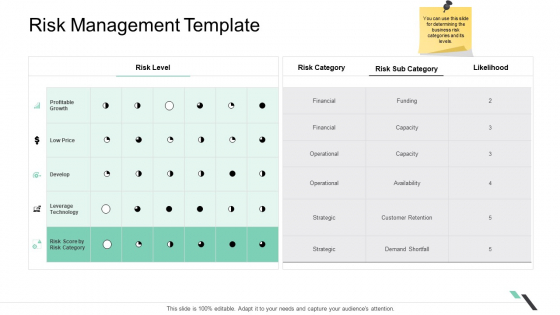 Business Functions Administration Risk Management Template Inspiration PDF