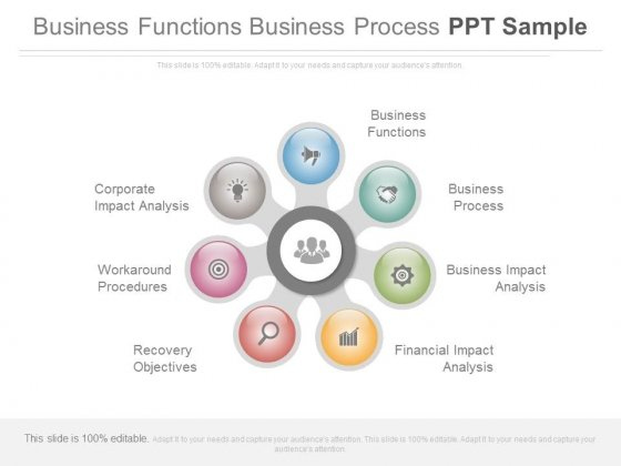 Business Functions Business Process Ppt Sample