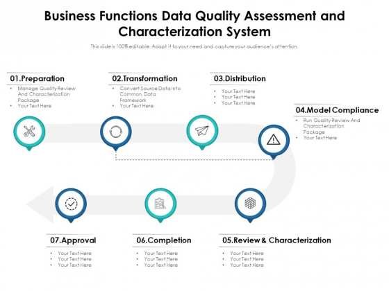 Business Functions Data Quality Assessment And Characterization System Ppt PowerPoint Presentation Gallery Files PDF