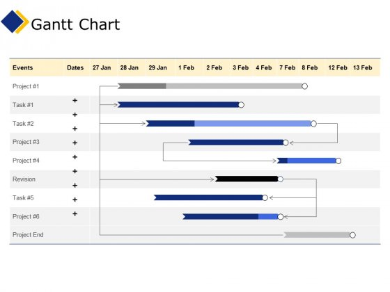 Business Gantt Chart Ppt Professional Example File PDF