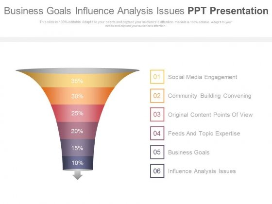 Business Goals Influence Analysis Issues Ppt Presentation