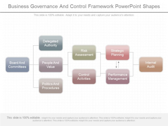 Business Governance And Control Framework Powerpoint Shapes
