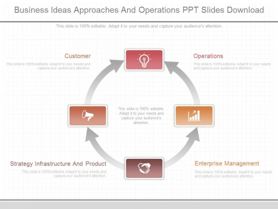 Business Ideas Approaches And Operations Ppt Slides Download