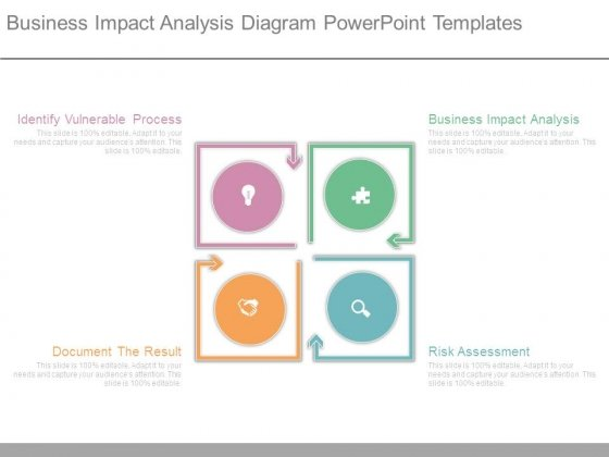 Business Impact Analysis Diagram Powerpoint Templates - Powerpoint