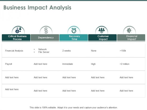 Business Impact Analysis Financial Ppt PowerPoint Presentation Professional Structure