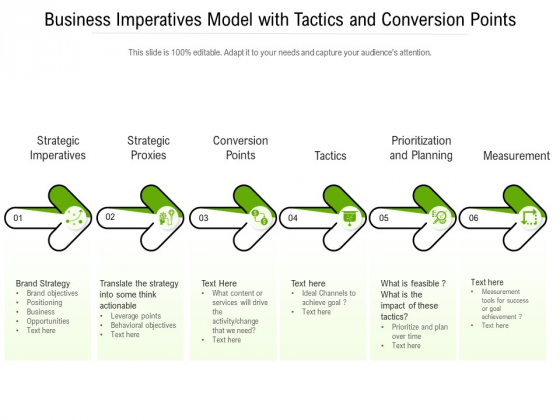 Business Imperatives Model With Tactics And Conversion Points Ppt PowerPoint Presentation File Slide Download PDF
