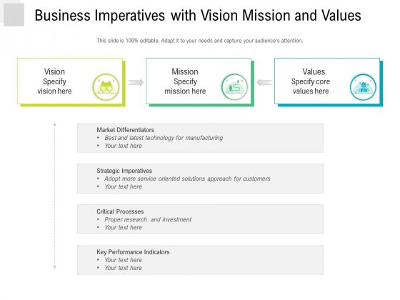 Business Imperatives With Vision Mission And Values Ppt PowerPoint Presentation Gallery Show PDF