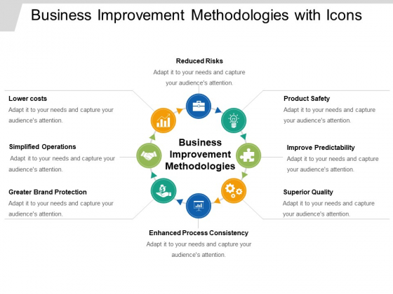 Business Improvement Methodologies With Icons Ppt PowerPoint Presentation Layouts Grid