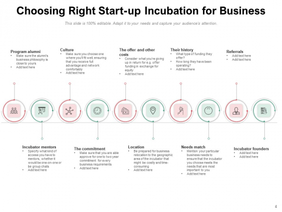 Business_Incubation_Process_Infrastructure_Goal_Ppt_PowerPoint_Presentation_Complete_Deck_Slide_4