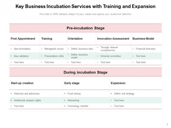 Business_Incubation_Process_Infrastructure_Goal_Ppt_PowerPoint_Presentation_Complete_Deck_Slide_7